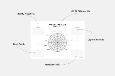 Wheel of Life Planner PDF Template Print