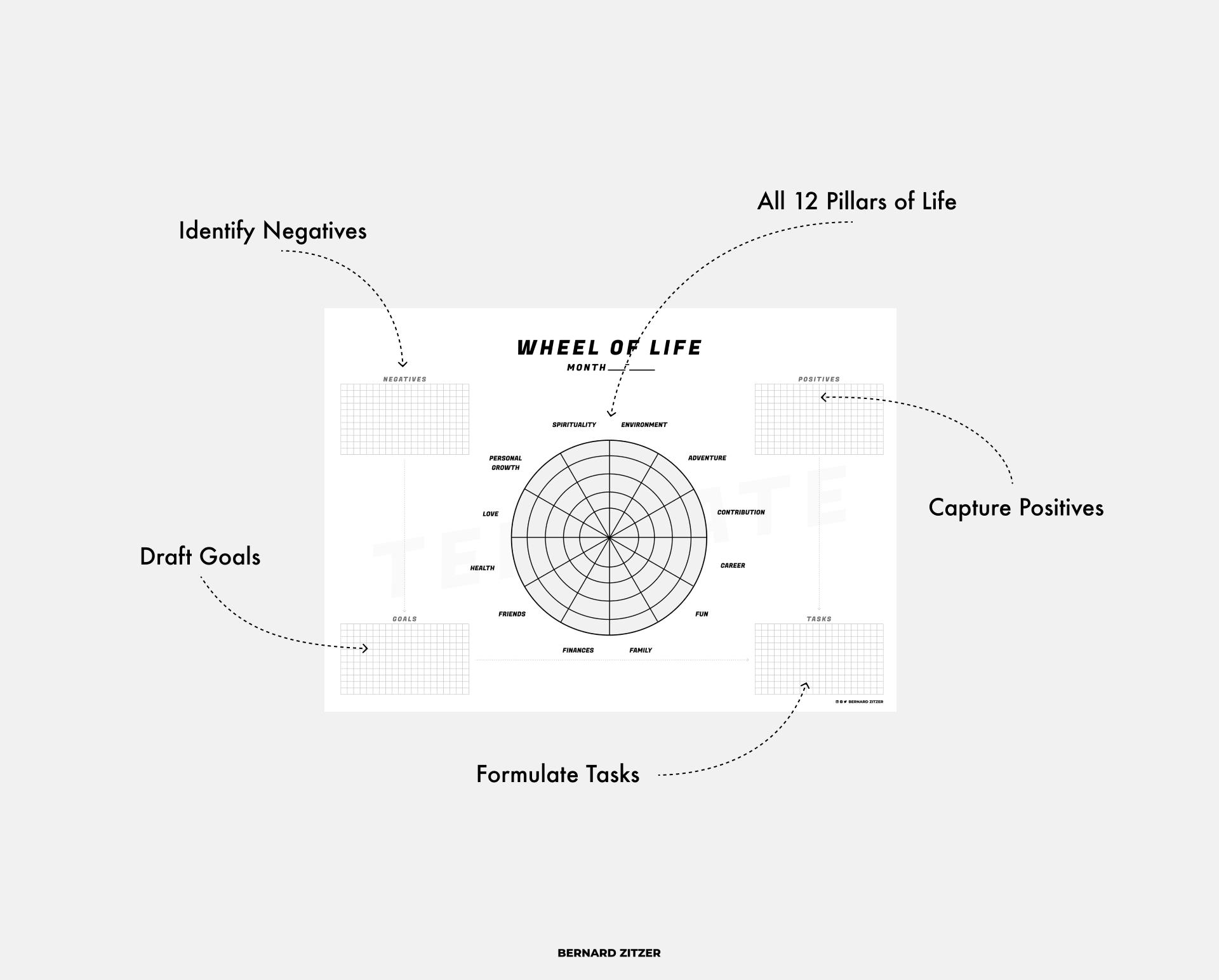 Blank Wheel of Life - Free Printable PDF Template 📅 - Bernard Zitzer With Blank Wheel Of Life Template